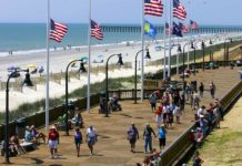 Myrtle Beach Upscale Resort Golf Packages